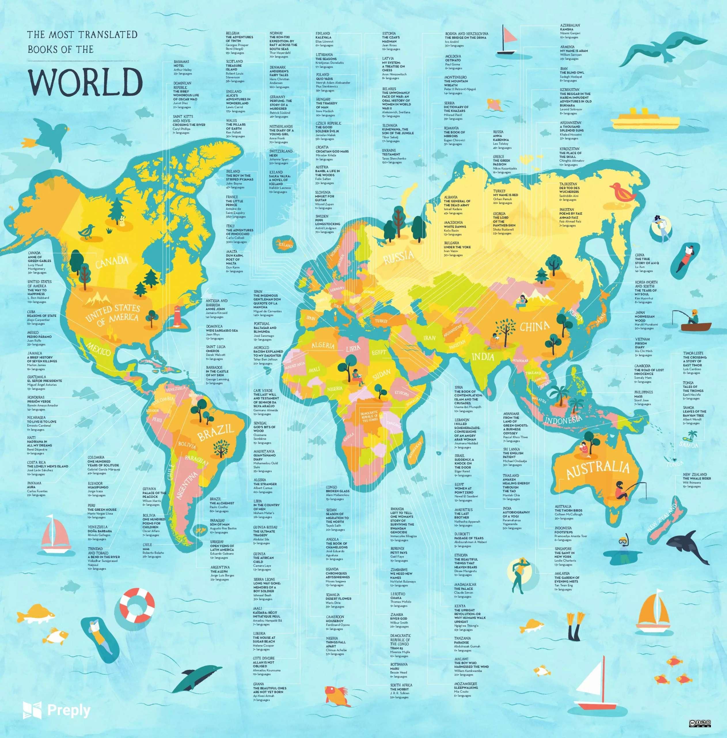 I libri più tradotti al mondo